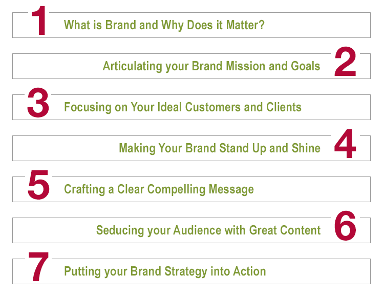 7 Modules for Branding Bootcamp